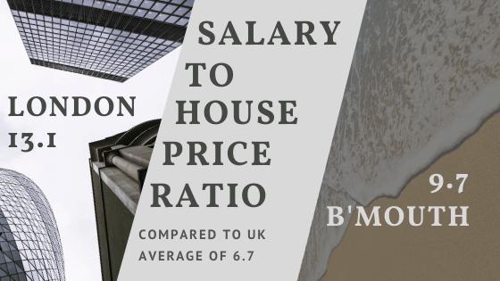 The latest Bournemouth property statistics
